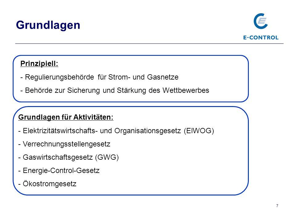 8 Was sind die Aufgaben/Aktivitäten der E-Control.