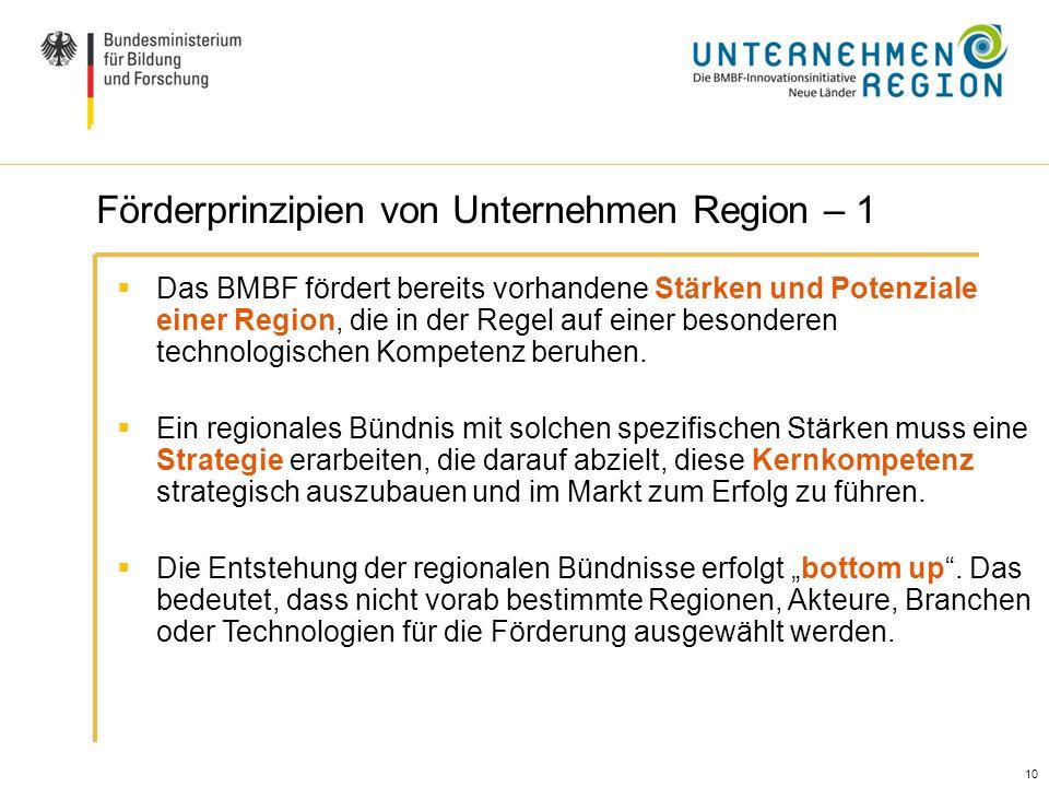 10 Ausgangslage / Handlungsbedarf (II) Das BMBF fördert bereits vorhandene Stärken und Potenziale einer Region, die in der Regel auf einer besonderen