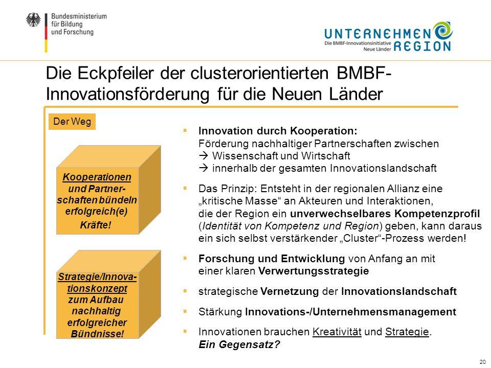 20 Innovation durch Kooperation: Förderung nachhaltiger Partnerschaften zwischen Wissenschaft und Wirtschaft innerhalb der gesamten Innovationslandsch