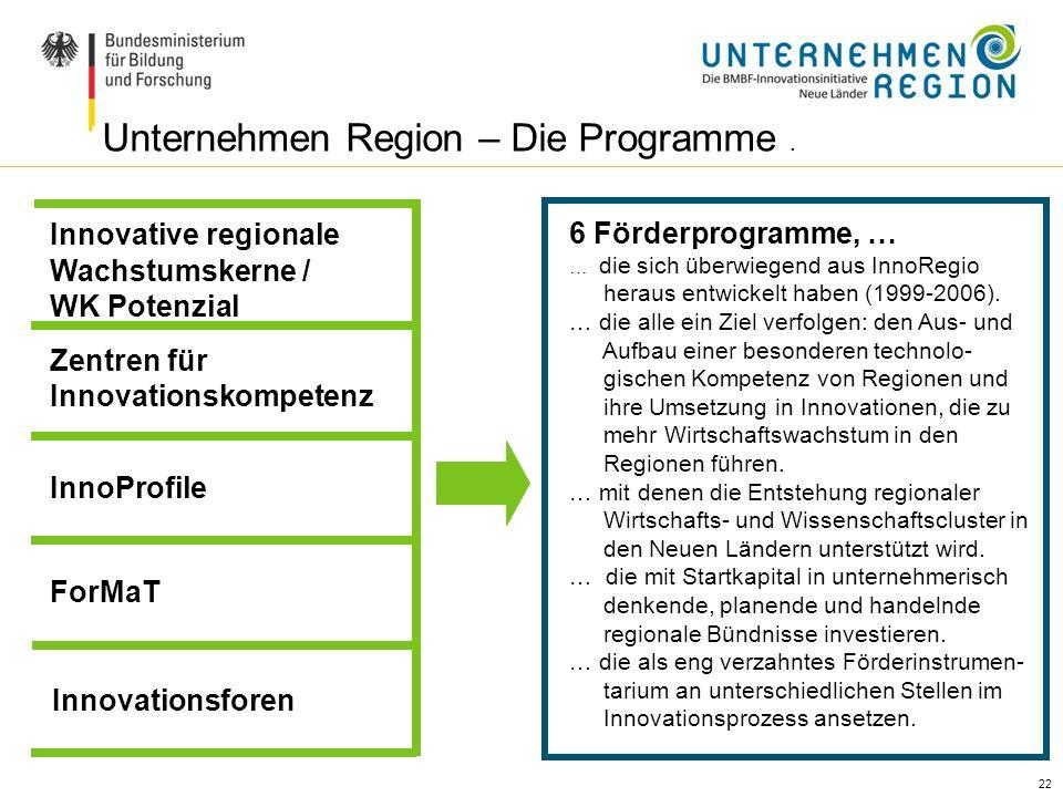 22 Ausgangslage / Handlungsbedarf (II) Unternehmen Region – Die Programme. 6 Förderprogramme, … … die sich überwiegend aus InnoRegio heraus entwickelt