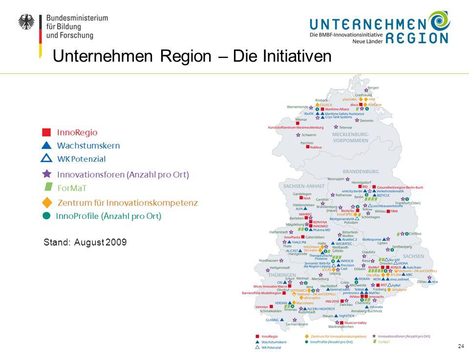 24 Ausgangslage / Handlungsbedarf (II) Unternehmen Region – Die Initiativen Stand: August 2009