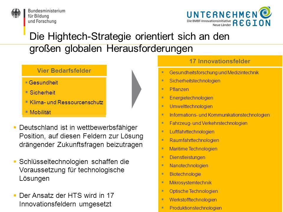 4 4 Die Hightech-Strategie orientiert sich an den großen globalen Herausforderungen Vier Bedarfsfelder Gesundheit Sicherheit Klima- und Ressourcenschu
