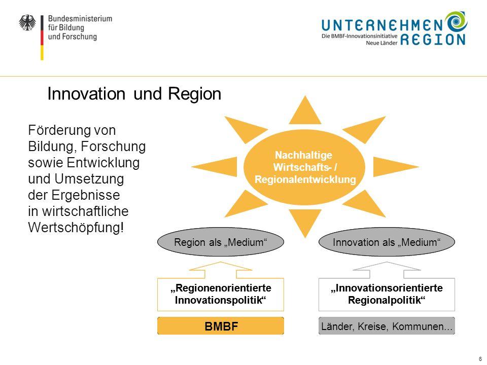 6 6 Förderung von Bildung, Forschung sowie Entwicklung und Umsetzung der Ergebnisse in wirtschaftliche Wertschöpfung! Innovation und Region Regionenor