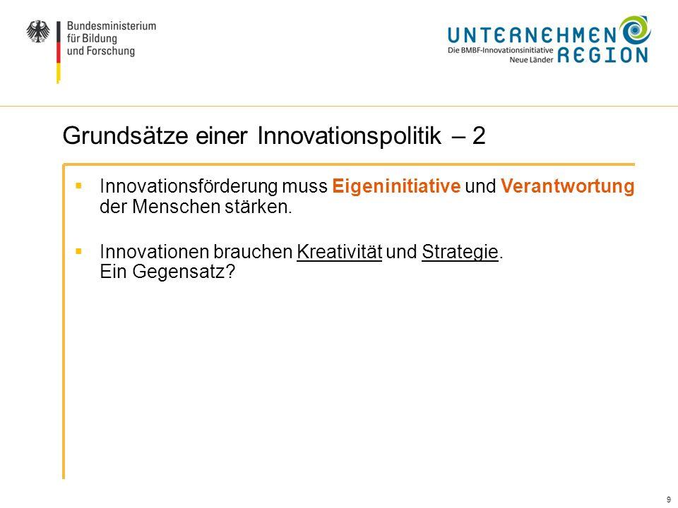 9 9 Ausgangslage / Handlungsbedarf (II) Innovationsförderung muss Eigeninitiative und Verantwortung der Menschen stärken. Innovationen brauchen Kreati