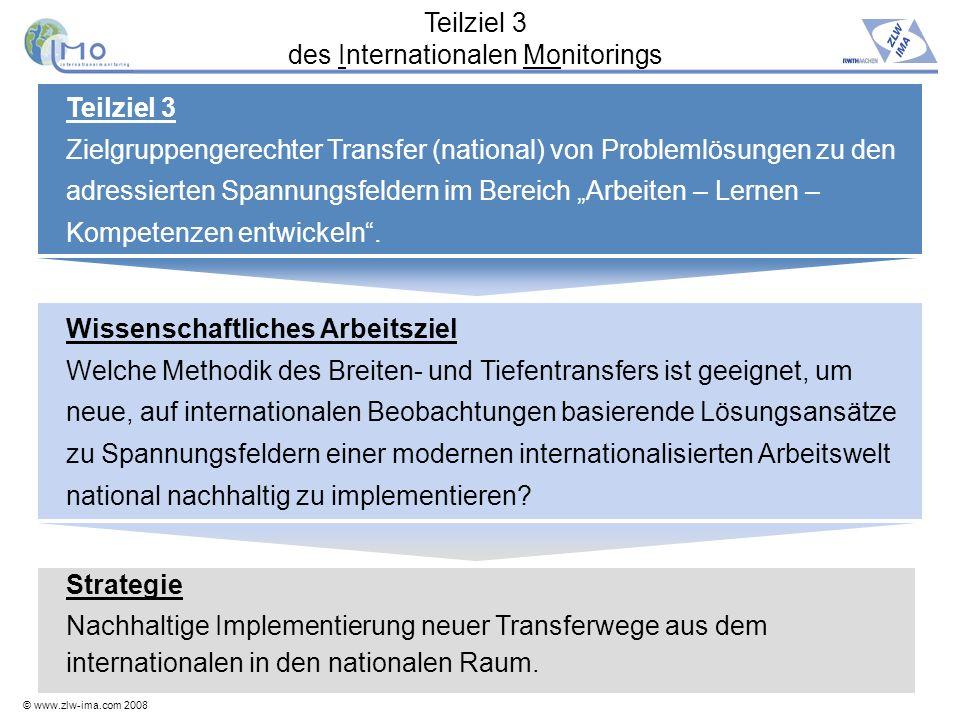© www.zlw-ima.com 2008 11 Teilziel 3 des Internationalen Monitorings Teilziel 3 Zielgruppengerechter Transfer (national) von Problemlösungen zu den ad