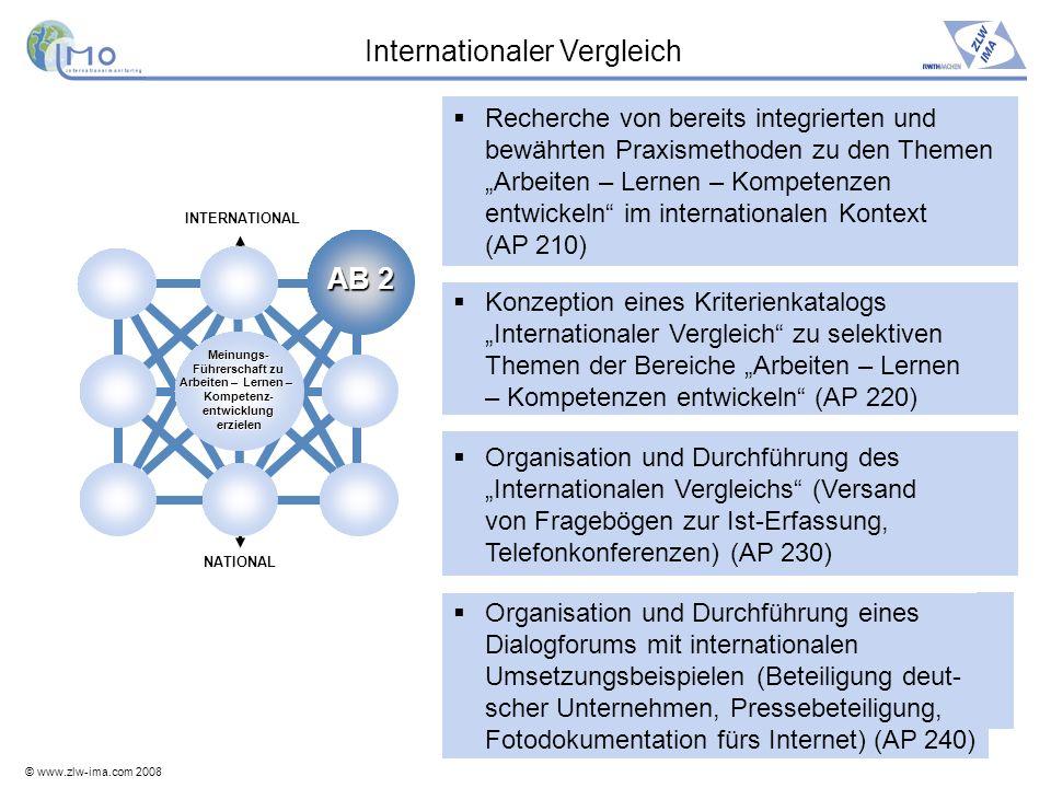 © www.zlw-ima.com 2008 16 Internationaler Vergleich INTERNATIONAL NATIONAL AB 2 Recherche von bereits integrierten und bewährten Praxismethoden zu den