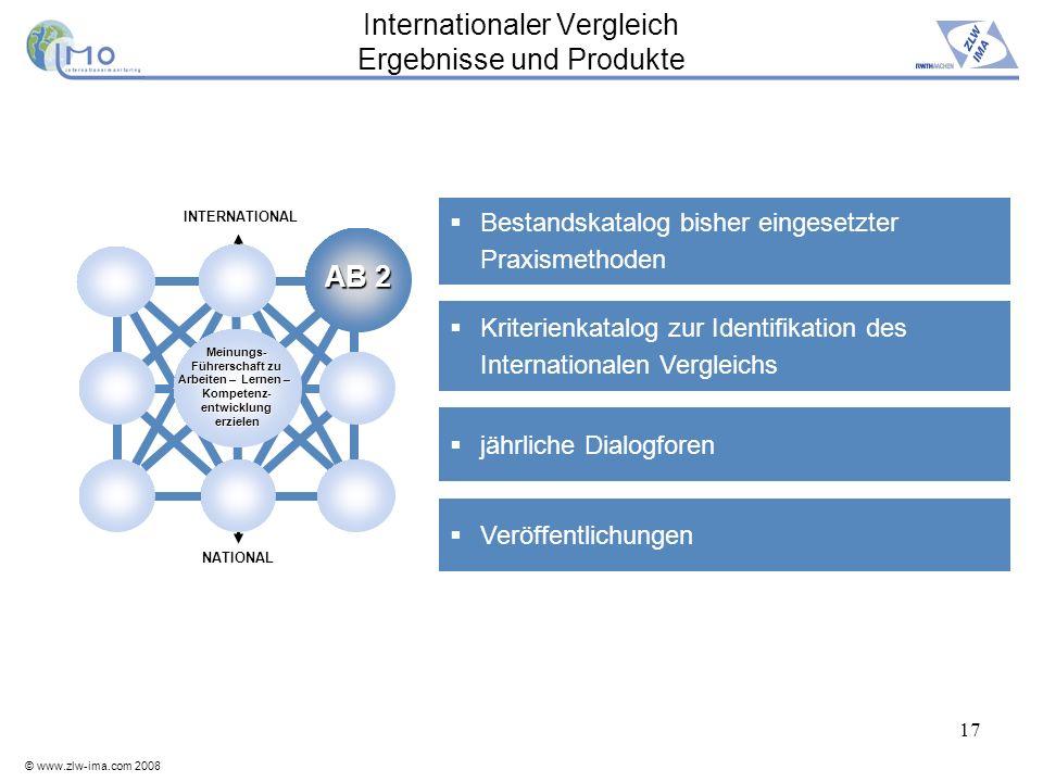 © www.zlw-ima.com 2008 17 Internationaler Vergleich Ergebnisse und Produkte Bestandskatalog bisher eingesetzter Praxismethoden Kriterienkatalog zur Id