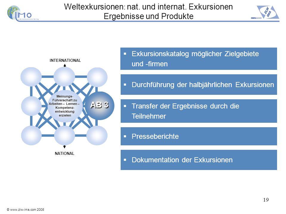 © www.zlw-ima.com 2008 19 Weltexkursionen : nat. und internat. Exkursionen Ergebnisse und Produkte Exkursionskatalog möglicher Zielgebiete und -firmen