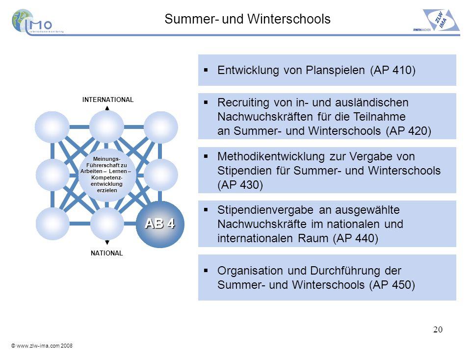 © www.zlw-ima.com 2008 20 Summer- und Winterschools INTERNATIONAL NATIONAL AB 4 Entwicklung von Planspielen (AP 410) Recruiting von in- und ausländisc
