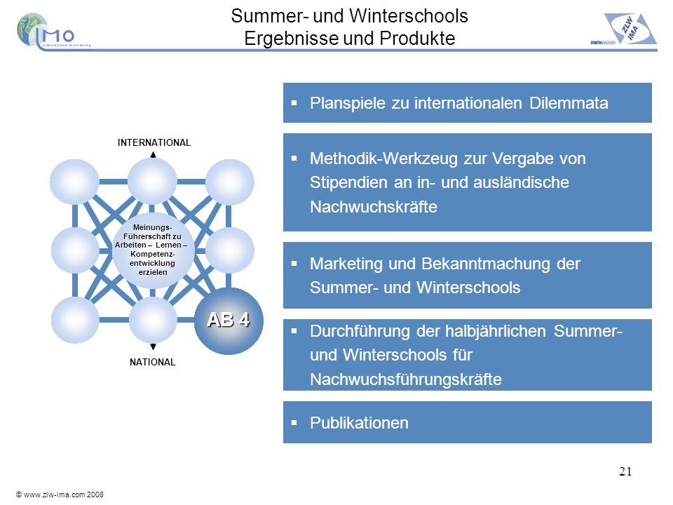 © www.zlw-ima.com 2008 21 Summer- und Winterschools Ergebnisse und Produkte Planspiele zu internationalen Dilemmata Methodik-Werkzeug zur Vergabe von