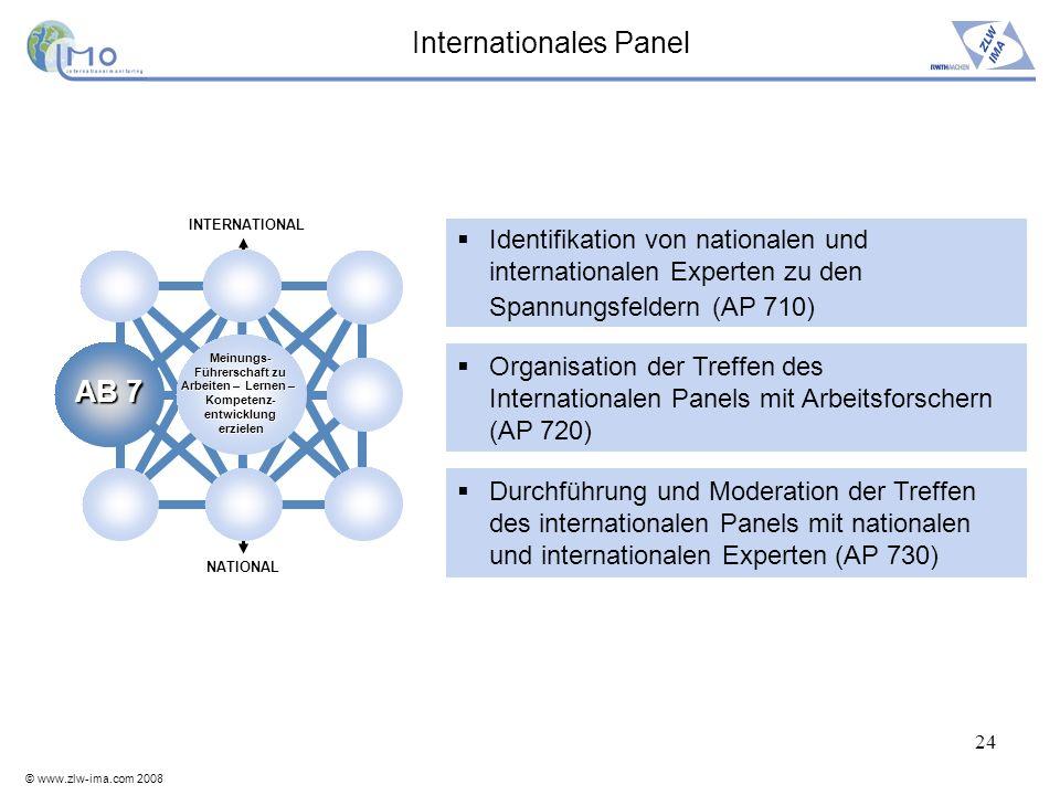 © www.zlw-ima.com 2008 24 Internationales Panel INTERNATIONAL NATIONAL AB 7 Identifikation von nationalen und internationalen Experten zu den Spannung