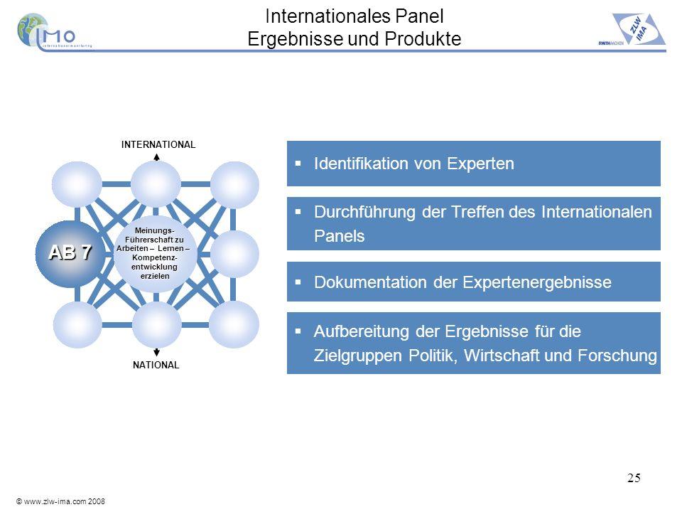 © www.zlw-ima.com 2008 25 Internationales Panel Ergebnisse und Produkte Identifikation von Experten Durchführung der Treffen des Internationalen Panel