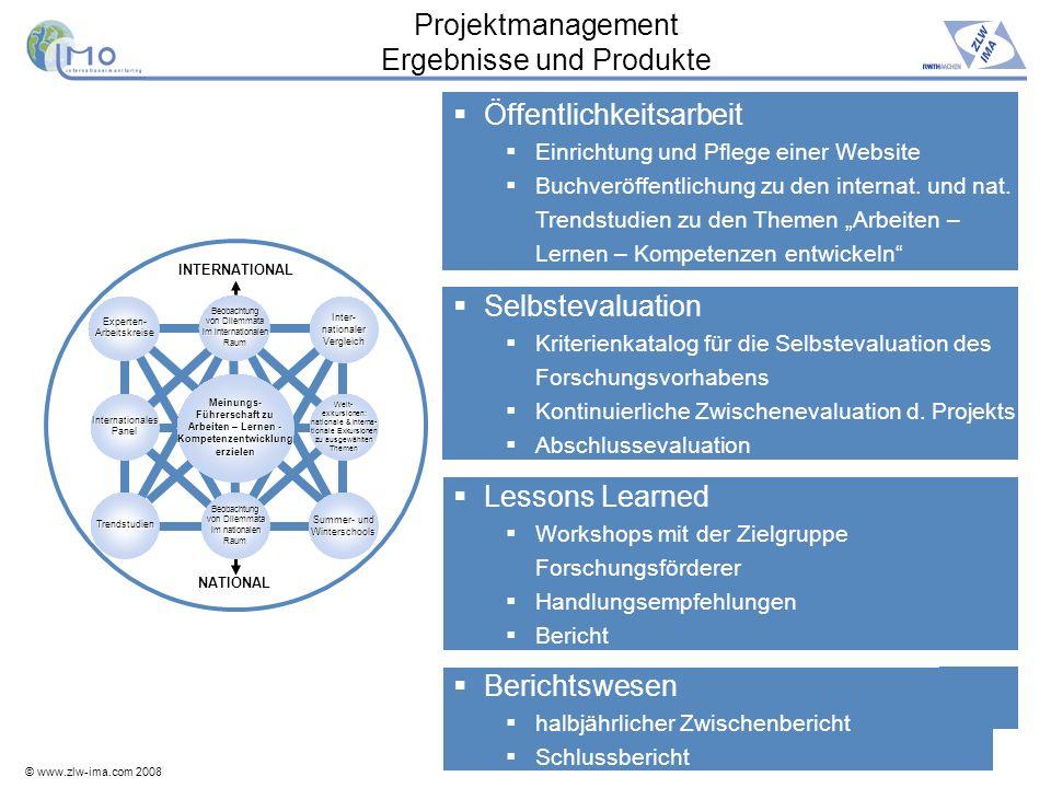 © www.zlw-ima.com 2008 28 Projektmanagement Ergebnisse und Produkte Öffentlichkeitsarbeit Einrichtung und Pflege einer Website Buchveröffentlichung zu