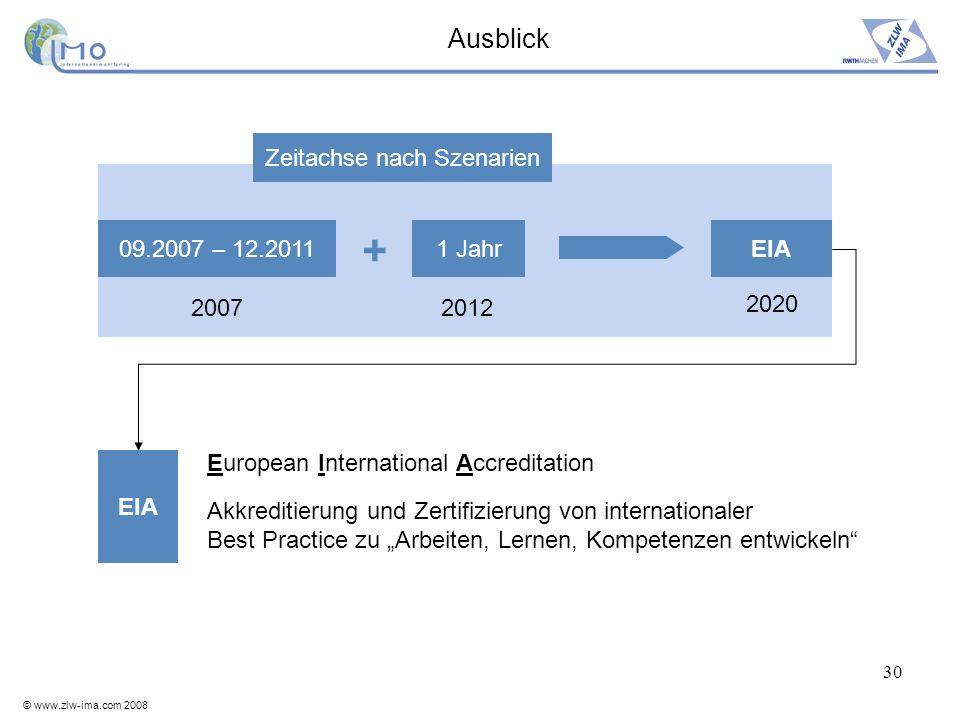 © www.zlw-ima.com 2008 30 Ausblick Zeitachse nach Szenarien 09.2007 – 12.2011 2007 1 Jahr 2012 EIA 2020 EIA European International Accreditation Akkre