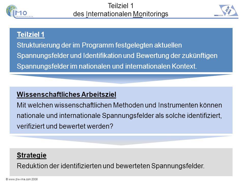 © www.zlw-ima.com 2008 5 Teilziel 1 Strukturierung der im Programm festgelegten aktuellen Spannungsfelder und Identifikation und Bewertung der zukünft