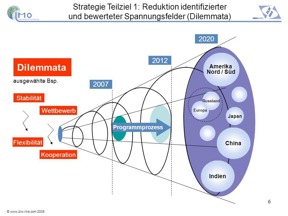 © www.zlw-ima.com 2008 6 Strategie Teilziel 1: Reduktion identifizierter und bewerteter Spannungsfelder (Dilemmata) Dilemmata 2007 2012 2020 Amerika N