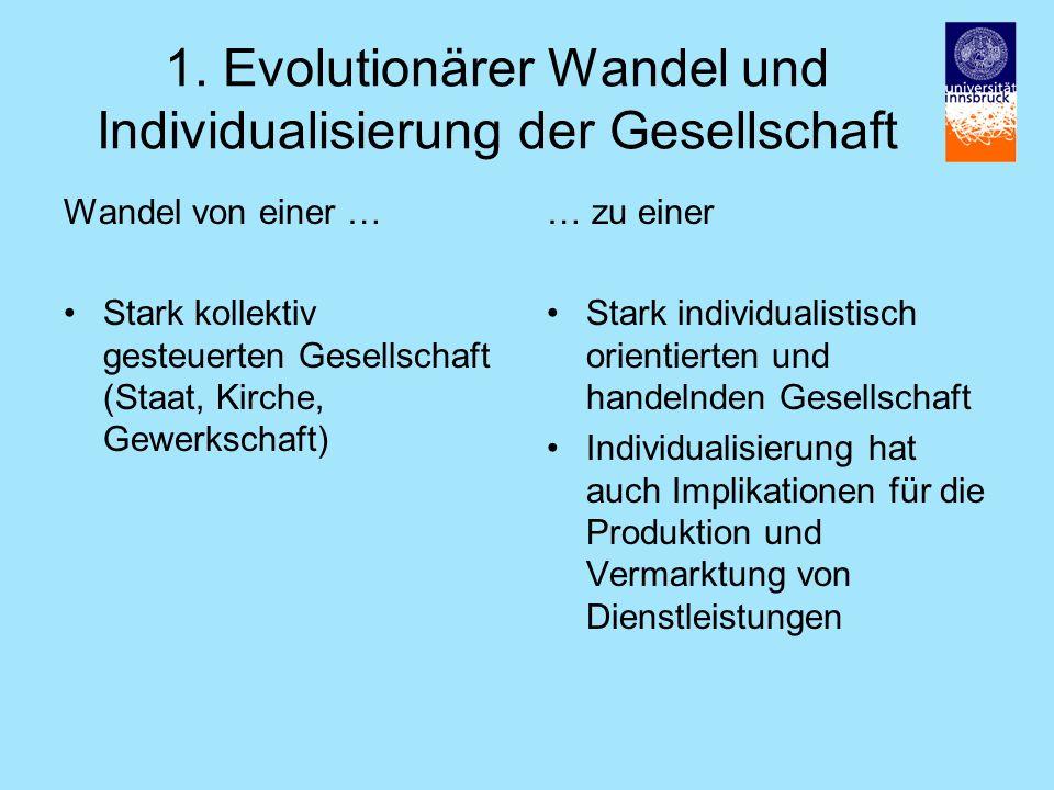 1. Evolutionärer Wandel und Individualisierung der Gesellschaft Wandel von einer … Stark kollektiv gesteuerten Gesellschaft (Staat, Kirche, Gewerkscha