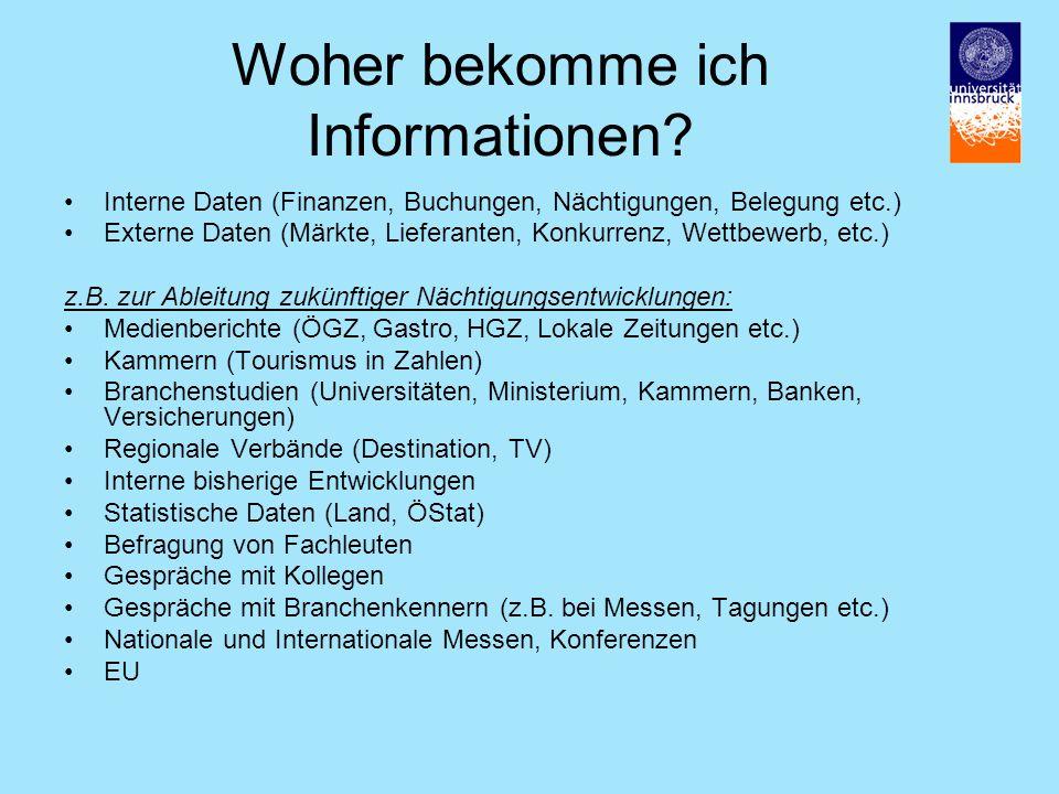 Woher bekomme ich Informationen.