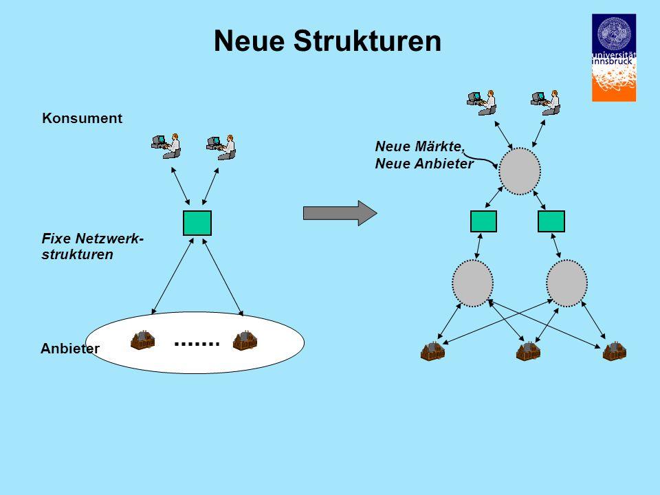 Neue Strukturen Anbieter Konsument Fixe Netzwerk- strukturen Neue Märkte, Neue Anbieter