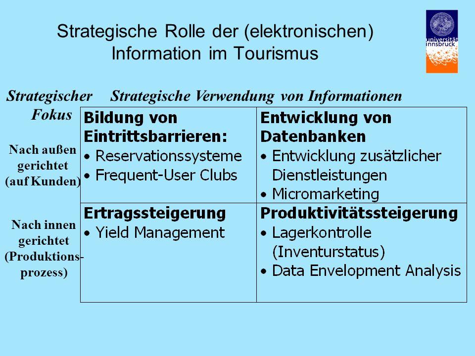 Strategische Rolle der (elektronischen) Information im Tourismus Nach außen gerichtet (auf Kunden) Nach innen gerichtet (Produktions- prozess) Strategischer Fokus Strategische Verwendung von Informationen