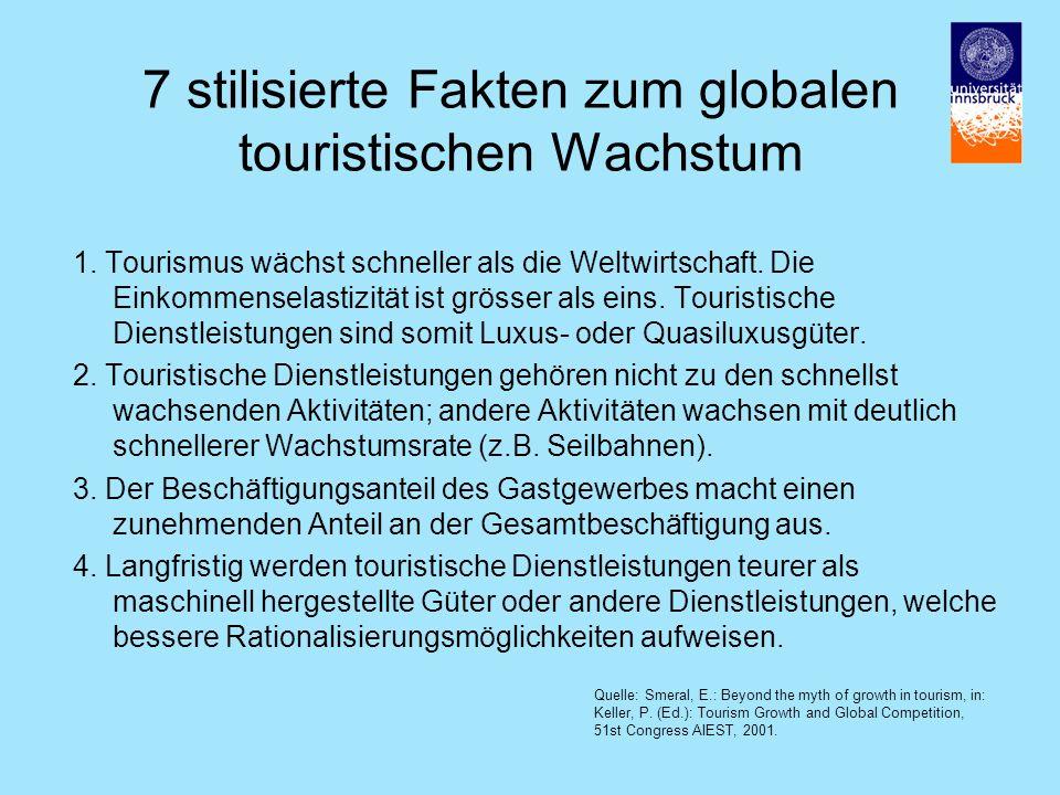 7 stilisierte Fakten zum globalen touristischen Wachstum 1.