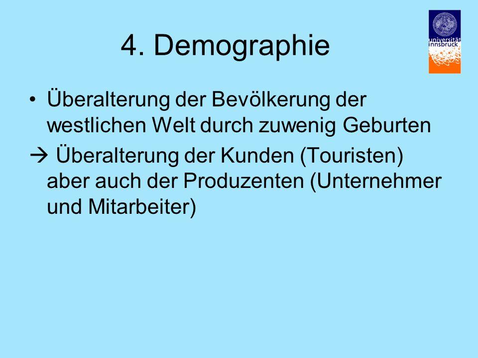 4. Demographie Überalterung der Bevölkerung der westlichen Welt durch zuwenig Geburten Überalterung der Kunden (Touristen) aber auch der Produzenten (