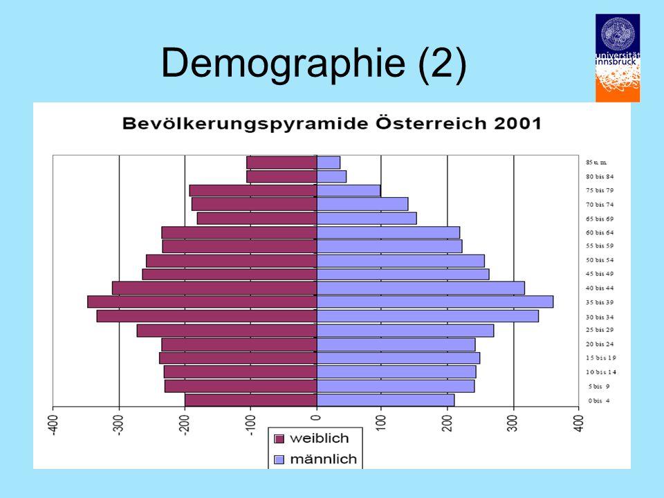Demographie (2)