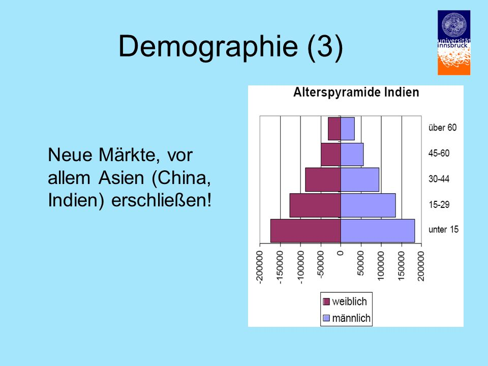 Demographie (3) Neue Märkte, vor allem Asien (China, Indien) erschließen!