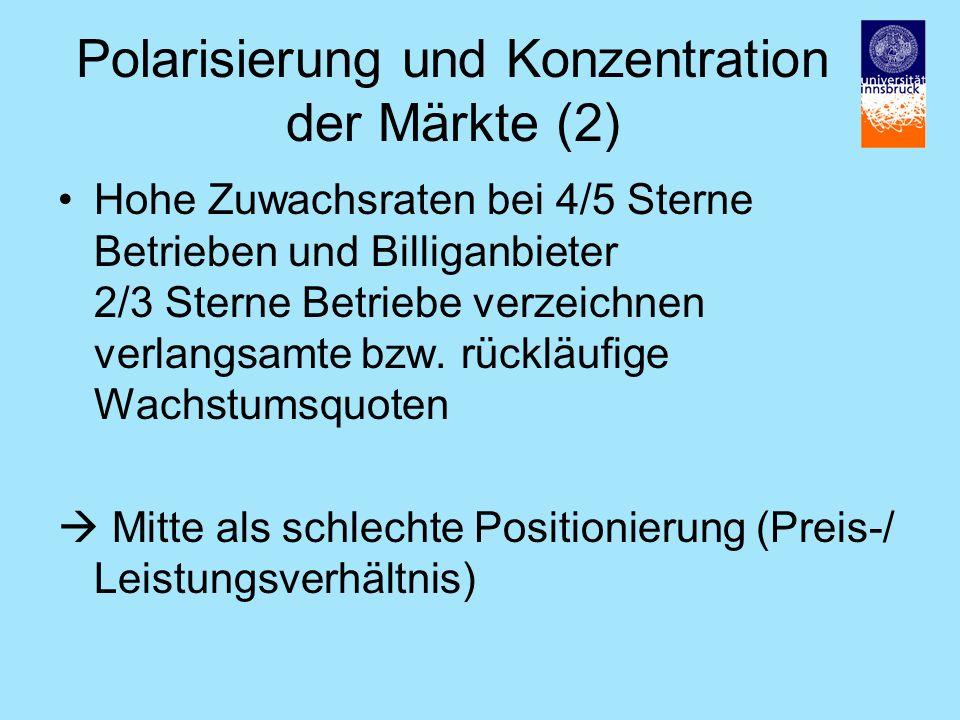 Polarisierung und Konzentration der Märkte (2) Hohe Zuwachsraten bei 4/5 Sterne Betrieben und Billiganbieter 2/3 Sterne Betriebe verzeichnen verlangsamte bzw.