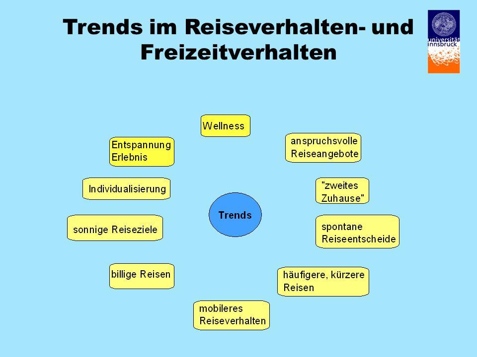 Trends im Reiseverhalten- und Freizeitverhalten