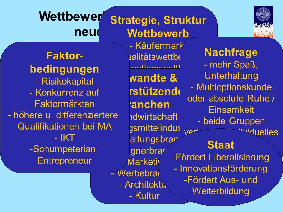 Die wichtigsten strukturellen Marktveränderungen (1) 1.Stetiger evolutionärer Wandel innerhalb der Gesellschaft 2.Zweite industrielle Revolution in Form der Informations- und Kommunikationstechnologie 3.Liberalisierung und Globalisierung 4.Demographische Veränderungen und deren Auswirkung auf den Konsum- und Arbeitsbereich 5.Starke Polarisierung und Konzentration der Märkte