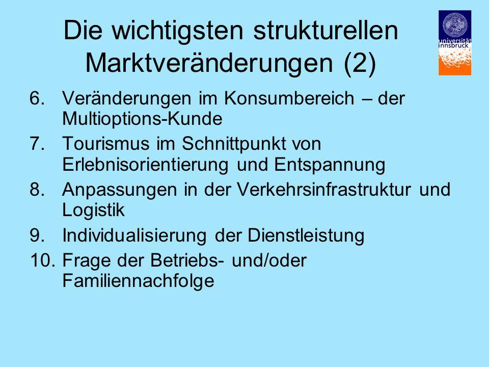 Die wichtigsten strukturellen Marktveränderungen (2) 6.Veränderungen im Konsumbereich – der Multioptions-Kunde 7.Tourismus im Schnittpunkt von Erlebnisorientierung und Entspannung 8.Anpassungen in der Verkehrsinfrastruktur und Logistik 9.Individualisierung der Dienstleistung 10.Frage der Betriebs- und/oder Familiennachfolge