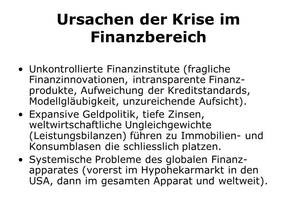 Ursachen der Krise im Finanzbereich Unkontrollierte Finanzinstitute (fragliche Finanzinnovationen, intransparente Finanz- produkte, Aufweichung der Kreditstandards, Modellgläubigkeit, unzureichende Aufsicht).