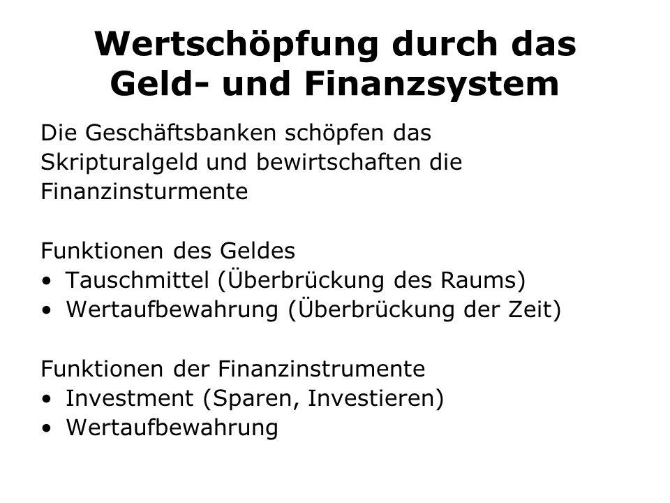 Wertschöpfung durch das Geld- und Finanzsystem Die Geschäftsbanken schöpfen das Skripturalgeld und bewirtschaften die Finanzinsturmente Funktionen des Geldes Tauschmittel (Überbrückung des Raums) Wertaufbewahrung (Überbrückung der Zeit) Funktionen der Finanzinstrumente Investment (Sparen, Investieren) Wertaufbewahrung
