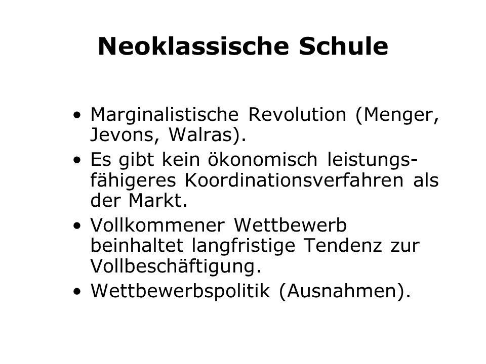 Neoklassische Schule Marginalistische Revolution (Menger, Jevons, Walras).