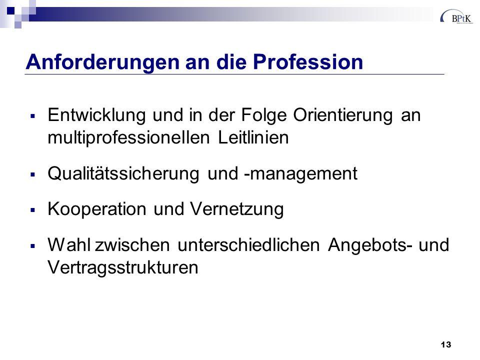 13 Anforderungen an die Profession Entwicklung und in der Folge Orientierung an multiprofessionellen Leitlinien Qualitätssicherung und -management Kooperation und Vernetzung Wahl zwischen unterschiedlichen Angebots- und Vertragsstrukturen
