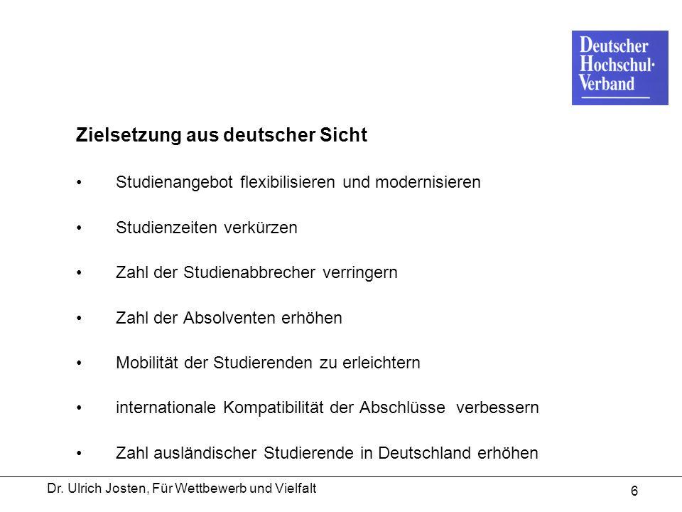 Dr. Ulrich Josten, Für Wettbewerb und Vielfalt 6 Zielsetzung aus deutscher Sicht Studienangebot flexibilisieren und modernisieren Studienzeiten verkür
