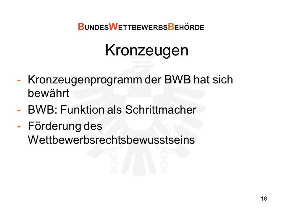 16 Kronzeugen -Kronzeugenprogramm der BWB hat sich bewährt -BWB: Funktion als Schrittmacher -Förderung des Wettbewerbsrechtsbewusstseins B UNDES W ETTBEWERBS B EHÖRDE