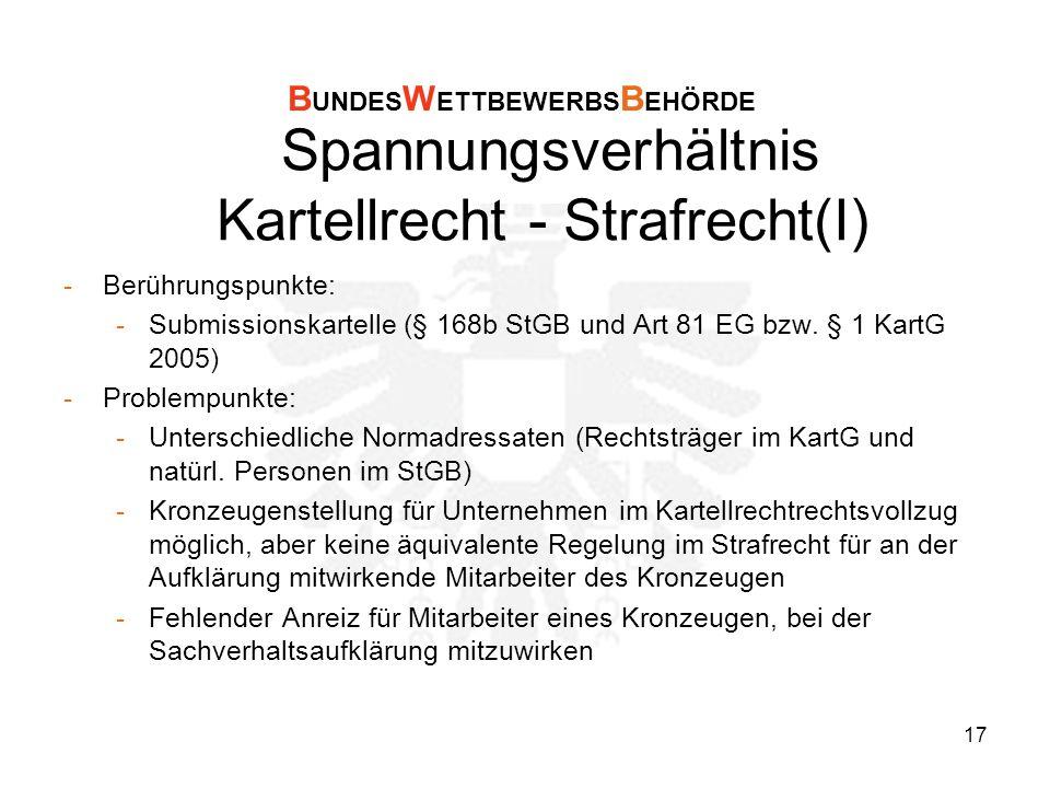 17 Spannungsverhältnis Kartellrecht - Strafrecht(I) -Berührungspunkte: -Submissionskartelle (§ 168b StGB und Art 81 EG bzw.