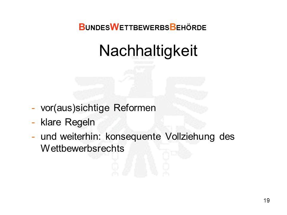19 Nachhaltigkeit -vor(aus)sichtige Reformen -klare Regeln -und weiterhin: konsequente Vollziehung des Wettbewerbsrechts B UNDES W ETTBEWERBS B EHÖRDE
