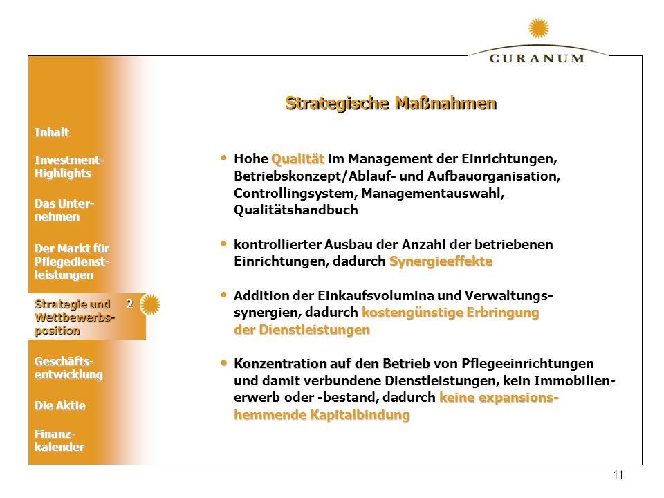 Inhalt Das Unter- nehmen Der Markt für Pflegedienst- leistungen Geschäfts- entwicklung Die Aktie Strategie und Wettbewerbs- position Finanz-kalender I