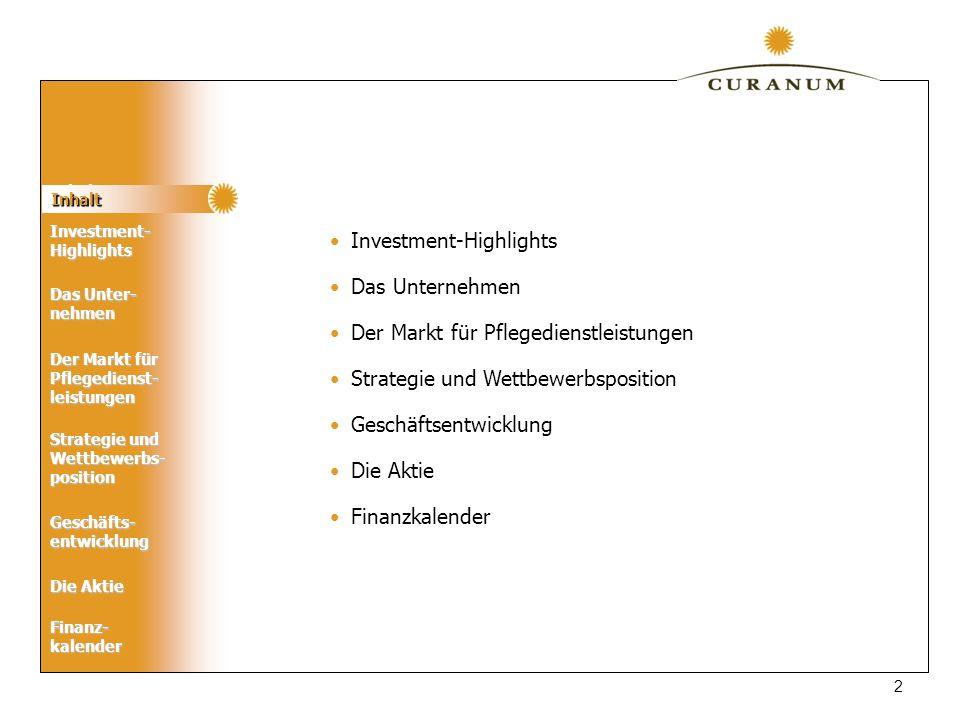 Inhalt Das Unter- nehmen Der Markt für Pflegedienst- leistungen Geschäfts- entwicklung Die Aktie Strategie und Wettbewerbs- position Finanz-kalender Investment- Highlights 3 Durch die Fusion CURANUM - BONIFATIUS ist einer der führenden börsennotierten Betreiber von Senioren- und Pflegezentren entstanden Ausgezeichnet geführtes Unternehmen mit attraktiver Rendite Stabiles, gut prognostizierbares Marktwachstum sowie Potential zur Gewinnung zusätzlicher Marktanteile Solides Wachstumspotential durch Integration neuer Einrichtungen und Ausschöpfung zusätzlicher Synergie-/Ertragssteigerungs- potentiale Klare Positionierung im Wettbewerbsumfeld Aktie ist deutlich unterbewertet Investment- Highlights