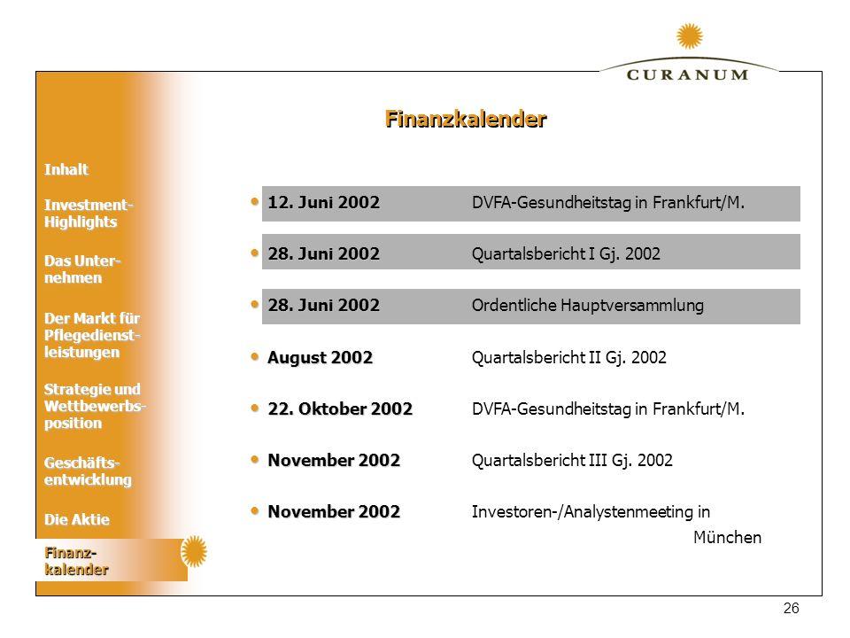 Inhalt Das Unter- nehmen Der Markt für Pflegedienst- leistungen Geschäfts- entwicklung Die Aktie Strategie und Wettbewerbs- position Finanz-kalender Investment- Highlights 26 Finanz- kalender Finanzkalender 12.