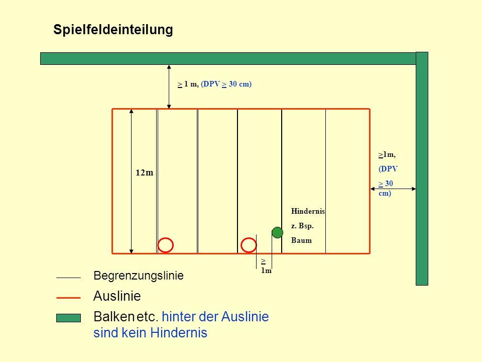 Begrenzungslinie Auslinie Balken etc. hinter der Auslinie sind kein Hindernis > 1 m, (DPV > 30 cm) Spielfeldeinteilung >1m, (DPV > 30 cm) 12m > 1m Hin