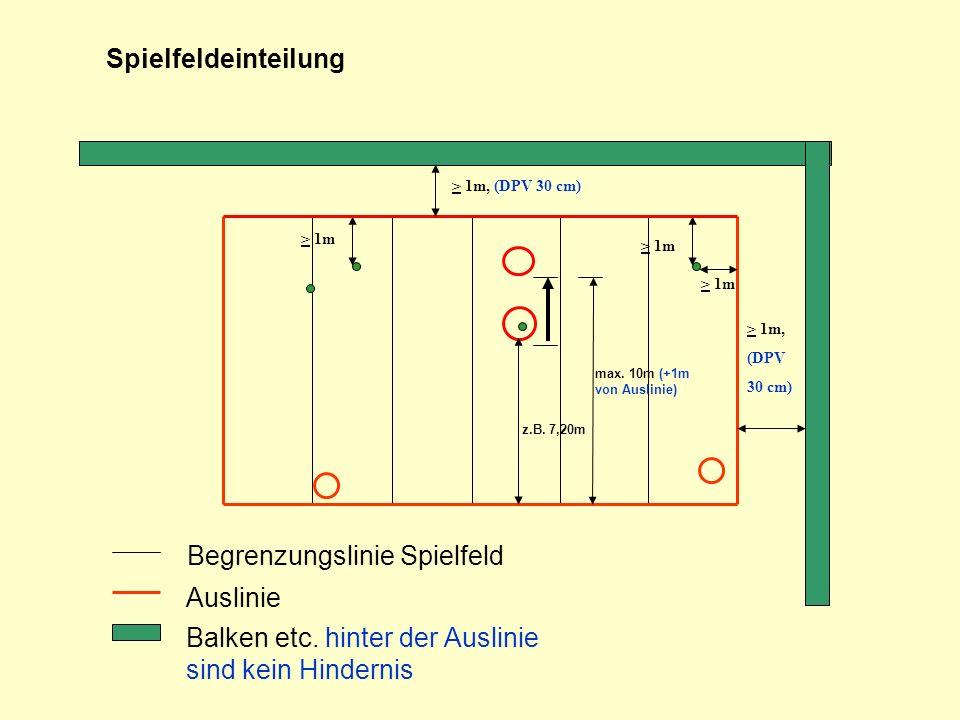 Begrenzungslinie Spielfeld Auslinie Balken etc. hinter der Auslinie sind kein Hindernis Spielfeldeinteilung > 1m z.B. 7,20m max. 10m (+1m von Auslinie