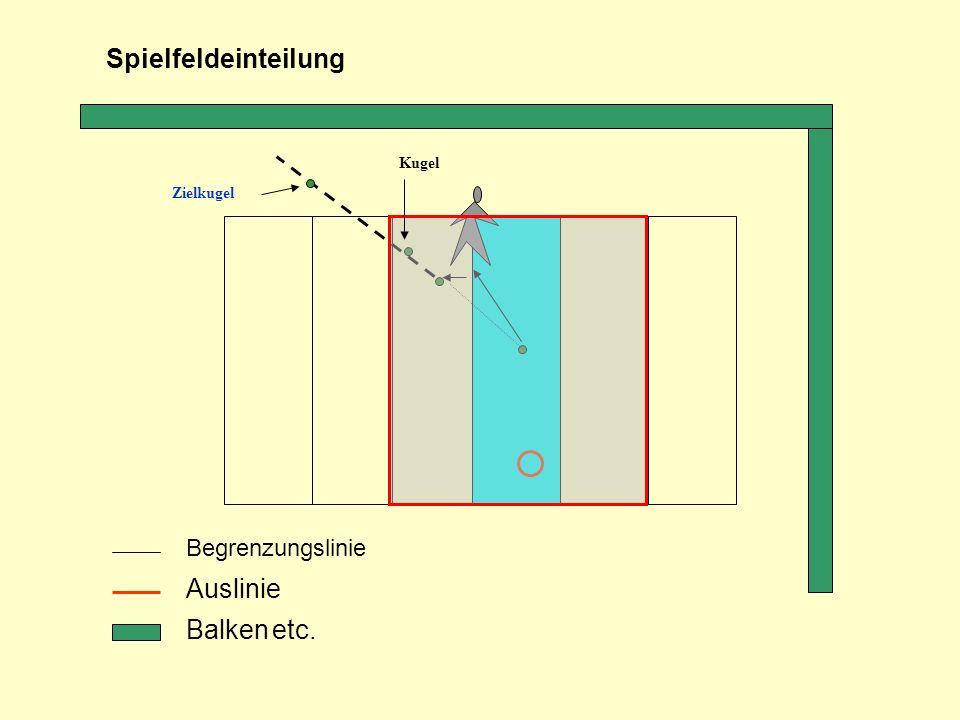 Begrenzungslinie Auslinie Balken etc. Spielfeldeinteilung Kugel Zielkugel