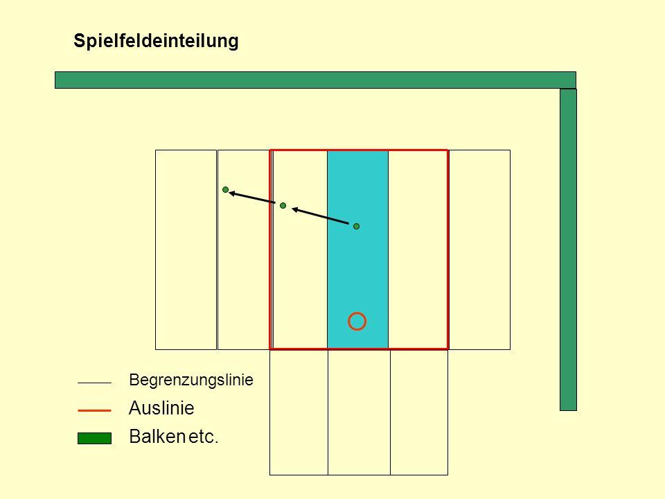 Begrenzungslinie Auslinie Balken etc. Spielfeldeinteilung