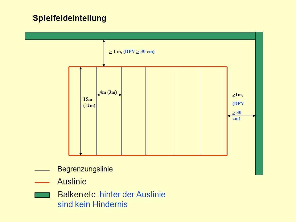 Begrenzungslinie Auslinie Balken etc. hinter der Auslinie sind kein Hindernis 4m (3m) 15m (12m) > 1 m, (DPV > 30 cm) Spielfeldeinteilung >1m, (DPV > 3