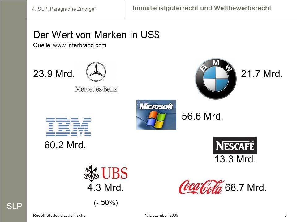 SLP Immaterialgüterrecht und Wettbewerbsrecht 4. SLP Paragraphe Zmorge 51. Dezember 2009Rudolf Studer/Claude Fischer 23.9 Mrd.21.7 Mrd. 56.6 Mrd. 60.2