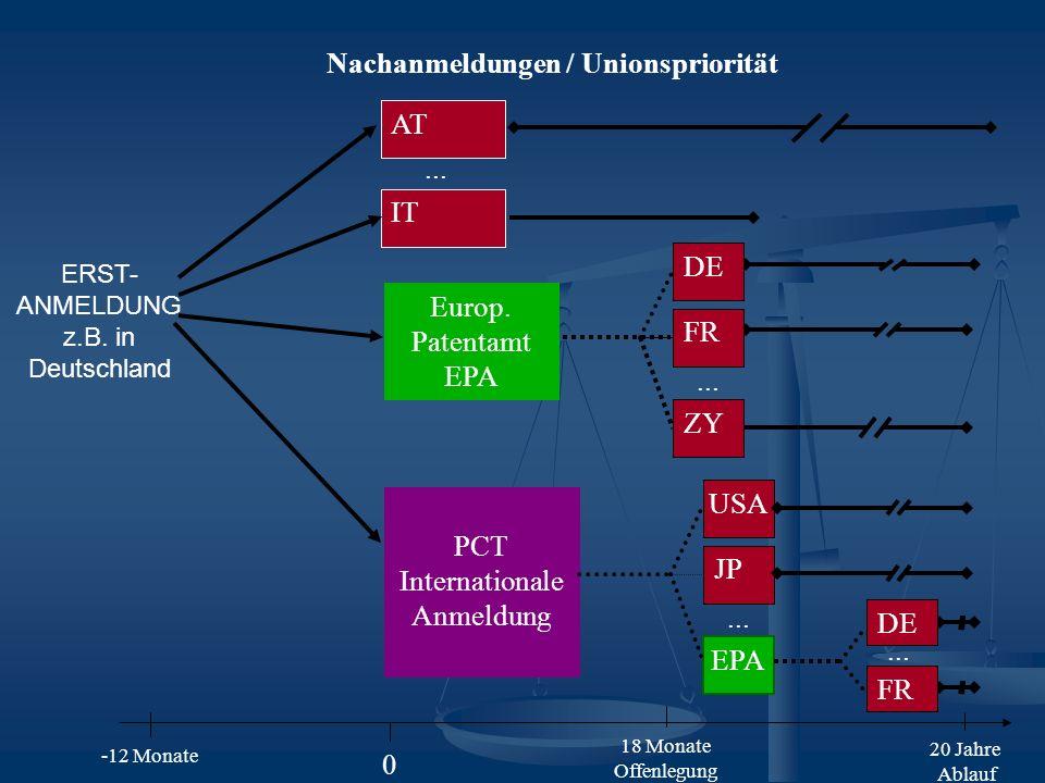 ERST- ANMELDUNG z.B.in Deutschland AT IT Europ. Patentamt EPA PCT Internationale Anmeldung...